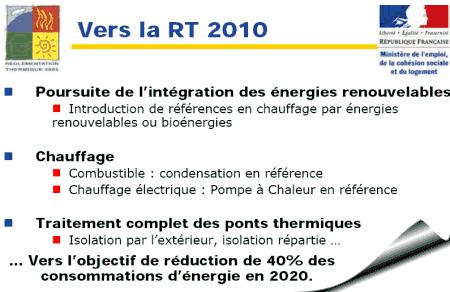 objectifs RT 2010 du ministère du logement
